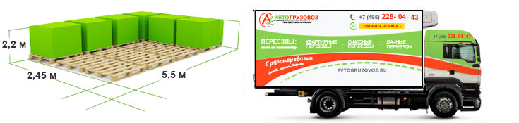 Рефрижератор 5 тонн